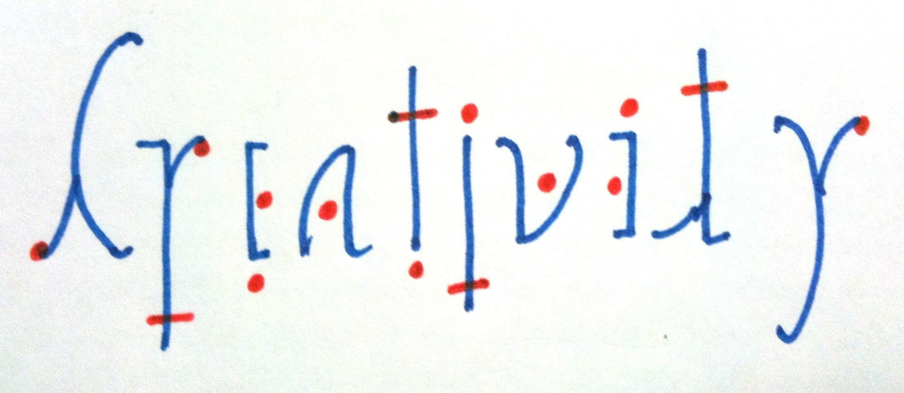 Creativity Ambigram