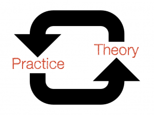 theory-practice.001